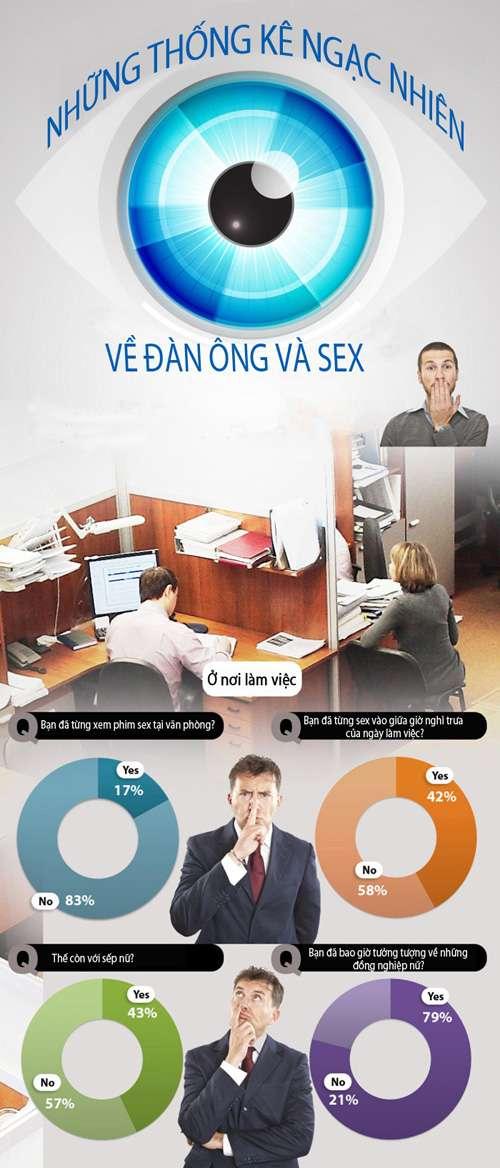 dang-ong-sex1